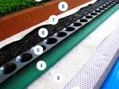 zelena-strecha-fatraroof-green-model